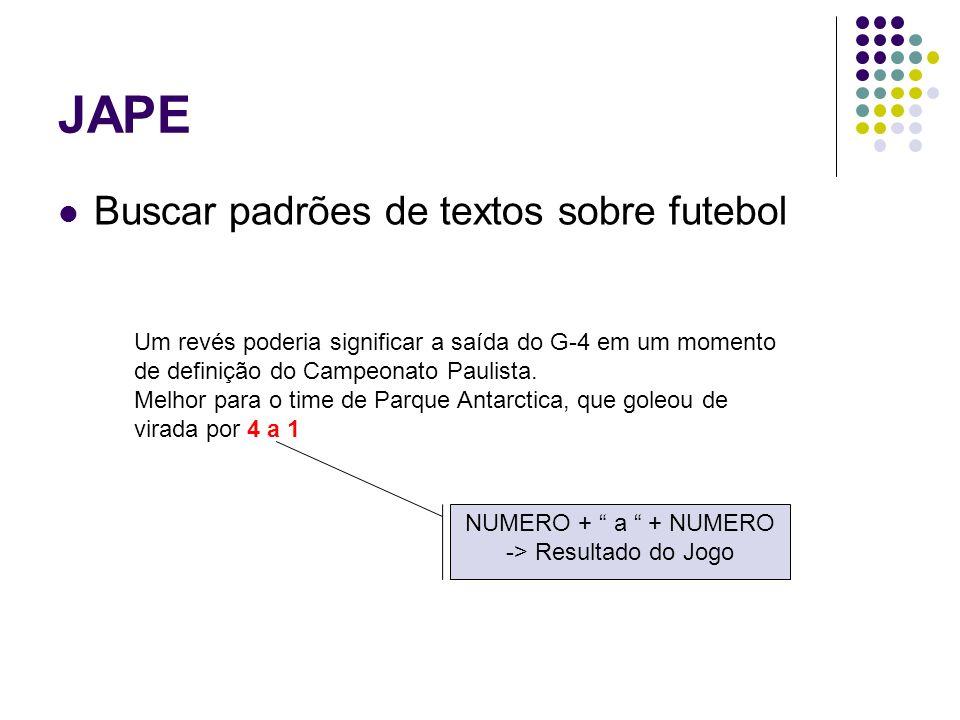 JAPE Buscar padrões de textos sobre futebol Um revés poderia significar a saída do G-4 em um momento de definição do Campeonato Paulista. Melhor para
