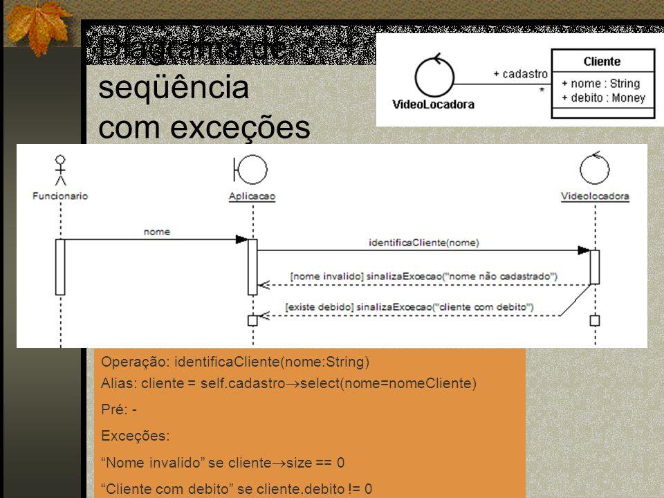 Diagrama de seqüência com exceções Operação: identificaCliente(nome:String) Alias: cliente = self.cadastro select(nome=nomeCliente) Pré: - Exceções: N