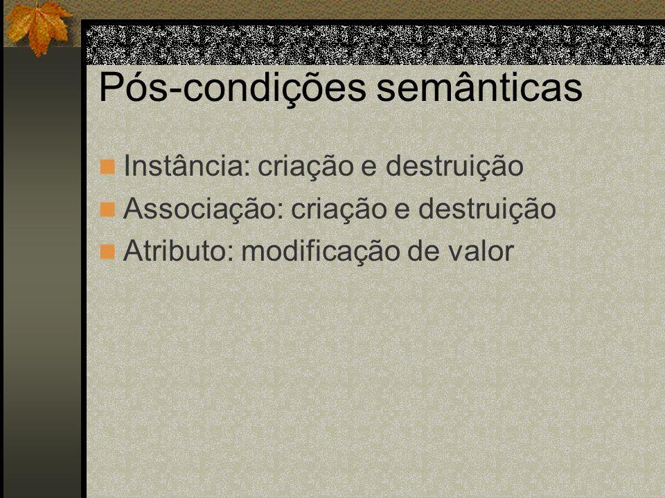 Pós-condições semânticas Instância: criação e destruição Associação: criação e destruição Atributo: modificação de valor