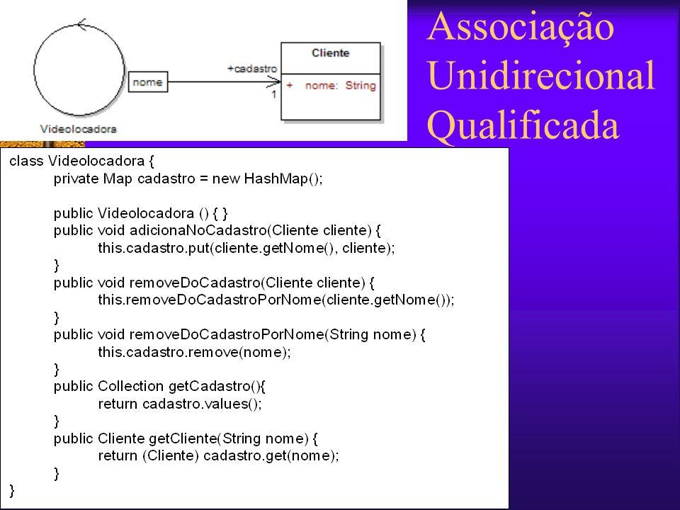 Associação Unidirecional Qualificada