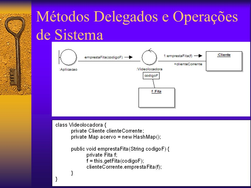 Métodos Delegados e Operações de Sistema