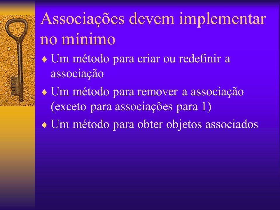 Associações devem implementar no mínimo Um método para criar ou redefinir a associação Um método para remover a associação (exceto para associações para 1) Um método para obter objetos associados