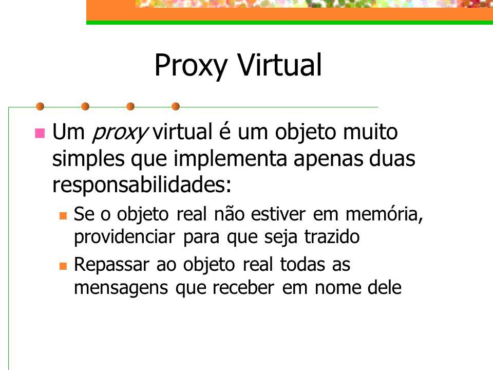 Proxy Virtual Um proxy virtual é um objeto muito simples que implementa apenas duas responsabilidades: Se o objeto real não estiver em memória, provid
