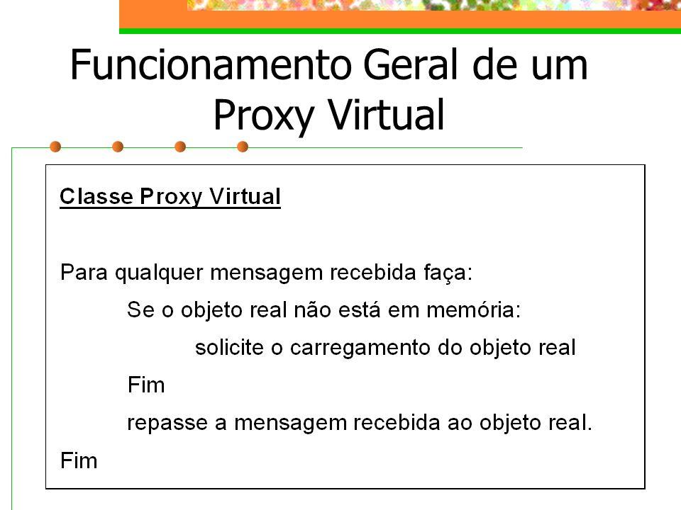 Funcionamento Geral de um Proxy Virtual