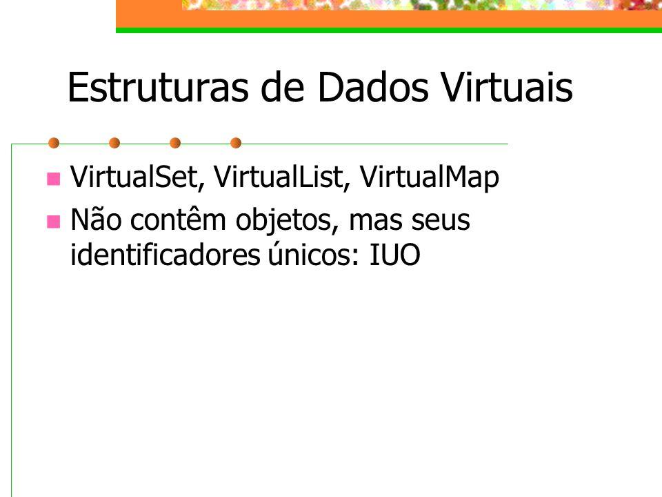 Estruturas de Dados Virtuais VirtualSet, VirtualList, VirtualMap Não contêm objetos, mas seus identificadores únicos: IUO