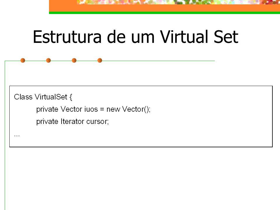 Estrutura de um Virtual Set
