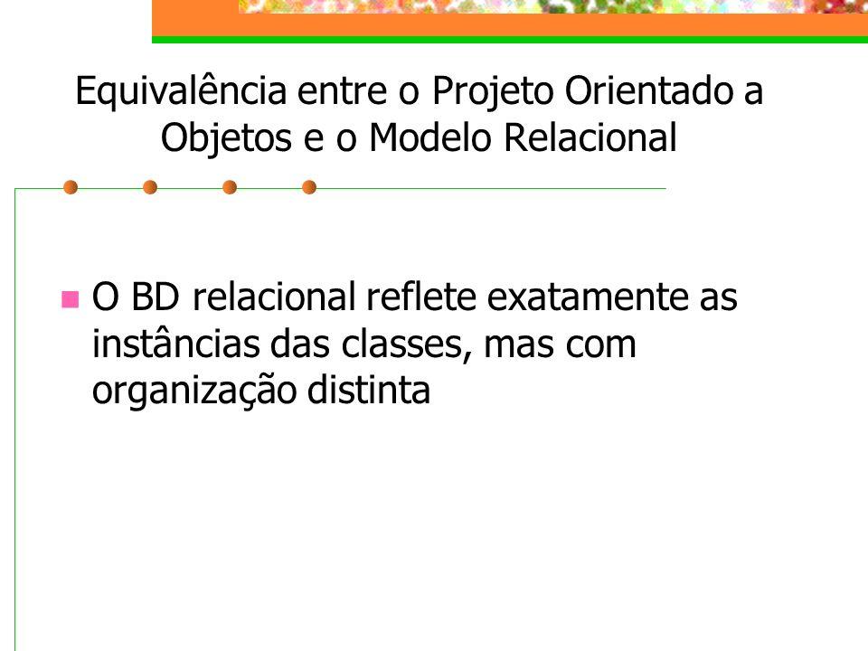 Equivalência entre o Projeto Orientado a Objetos e o Modelo Relacional O BD relacional reflete exatamente as instâncias das classes, mas com organizaç