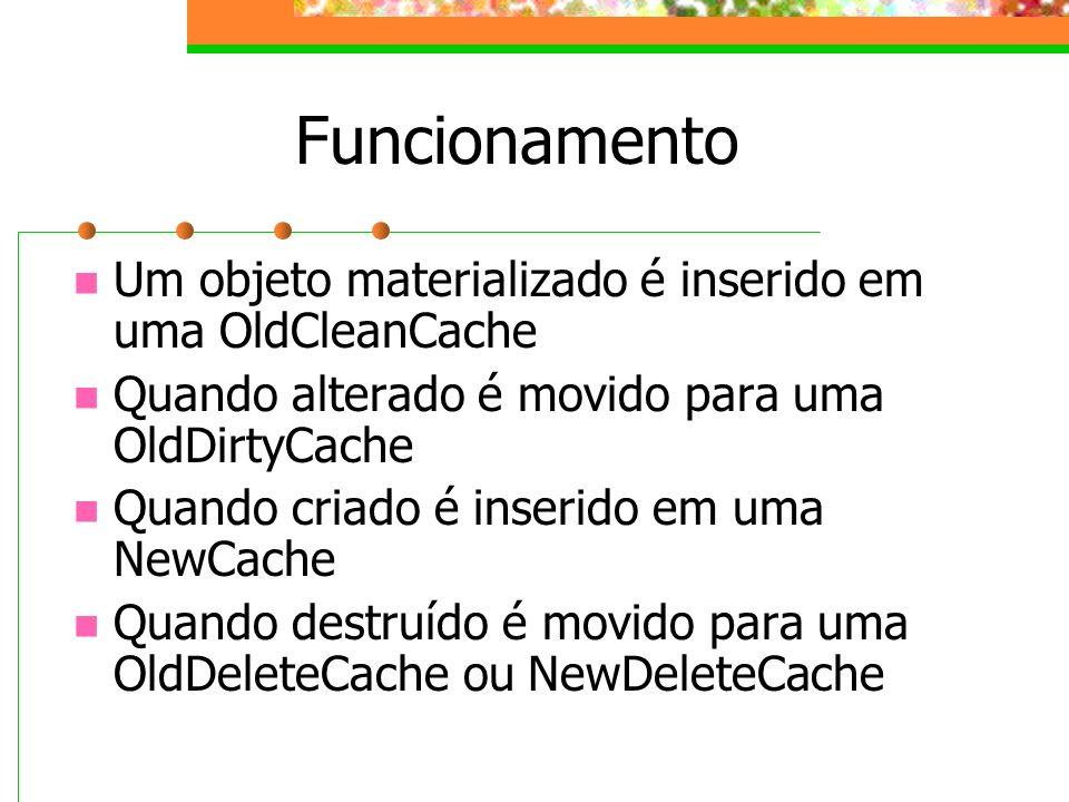 Funcionamento Um objeto materializado é inserido em uma OldCleanCache Quando alterado é movido para uma OldDirtyCache Quando criado é inserido em uma