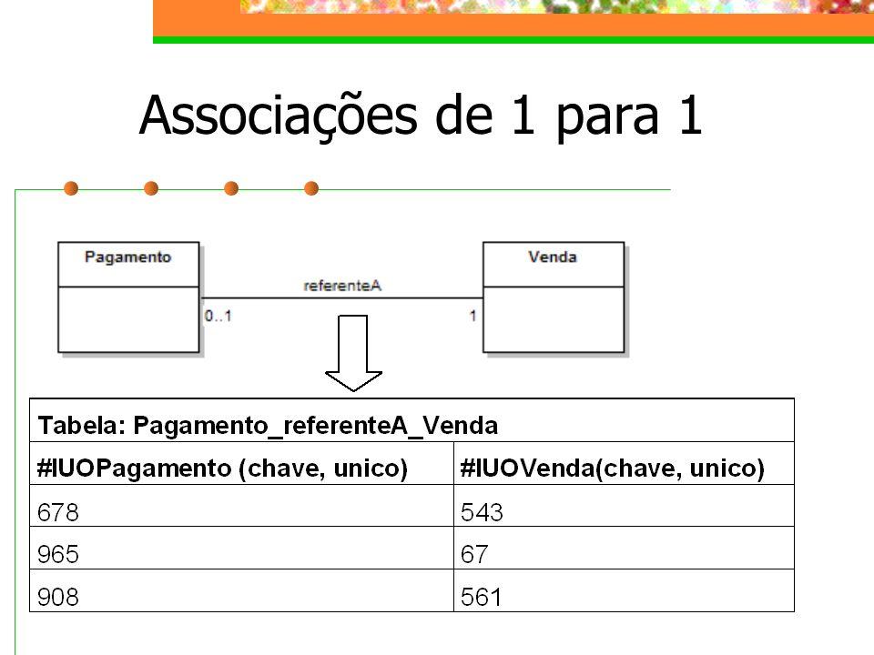 Controle de Objetos Sujos Nos métodos: set (atributo) associa, desassocia, adiciona e remove (associações) BrokerManager.instance().ficouSujo(this)