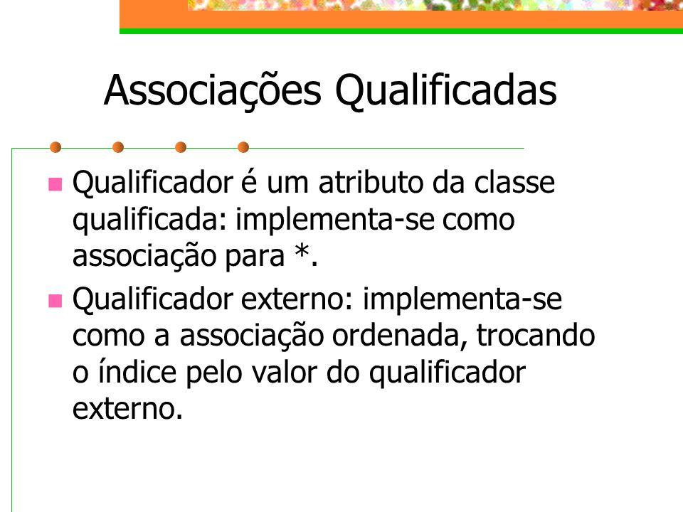 Associações Qualificadas Qualificador é um atributo da classe qualificada: implementa-se como associação para *. Qualificador externo: implementa-se c