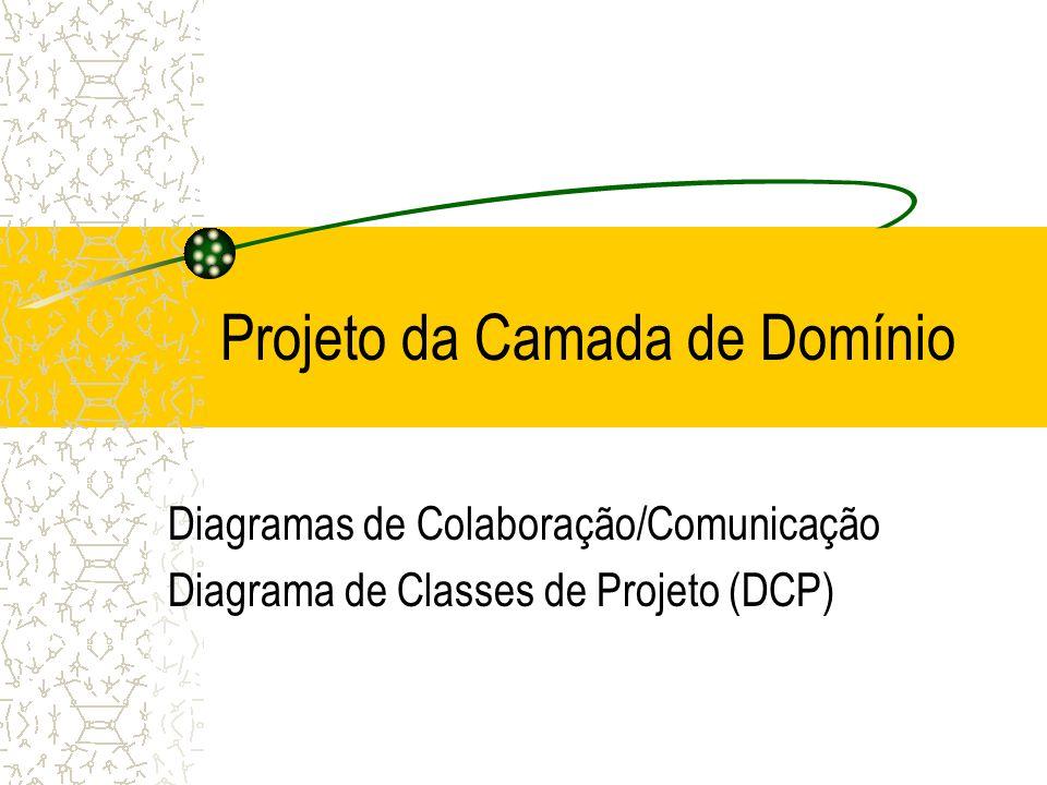 Projeto da Camada de Domínio Diagramas de Colaboração/Comunicação Diagrama de Classes de Projeto (DCP)