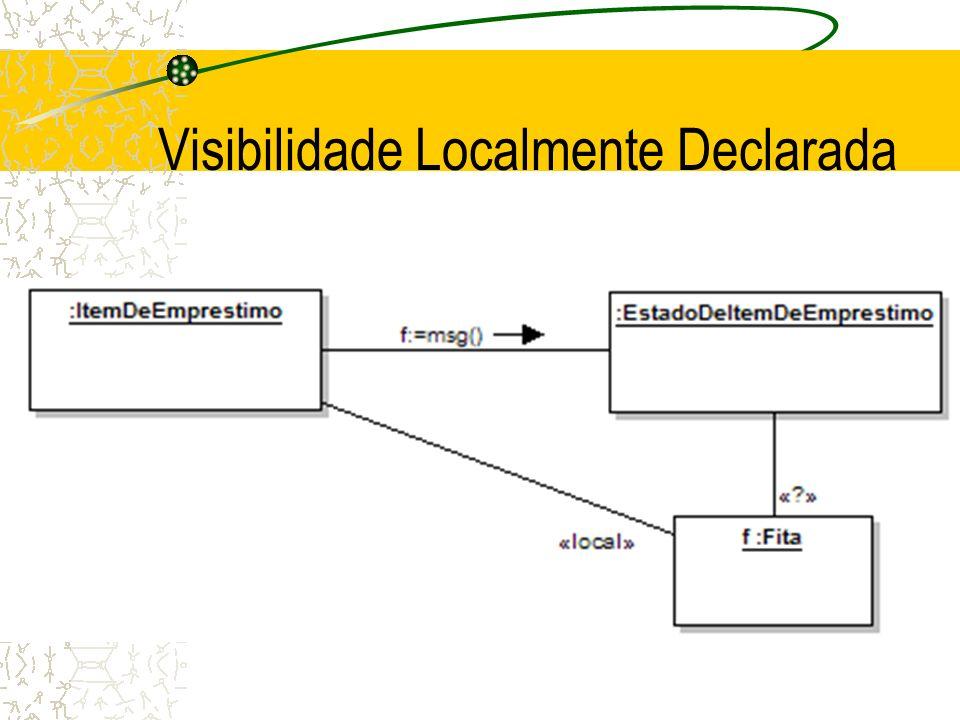 Visibilidade Localmente Declarada