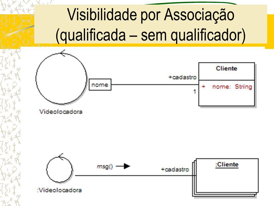 Visibilidade por Associação (qualificada – sem qualificador)