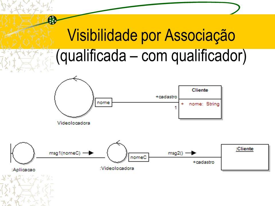 Visibilidade por Associação (qualificada – com qualificador)