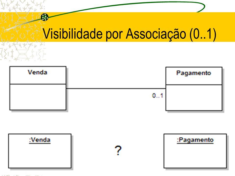 Visibilidade por Associação (0..1)