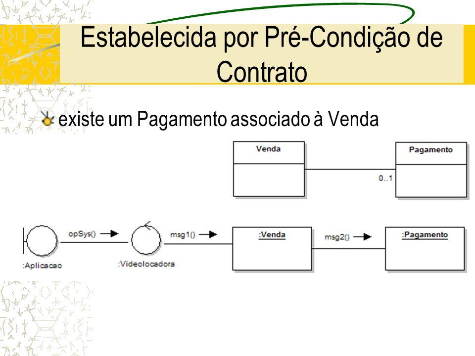 Estabelecida por Pré-Condição de Contrato existe um Pagamento associado à Venda