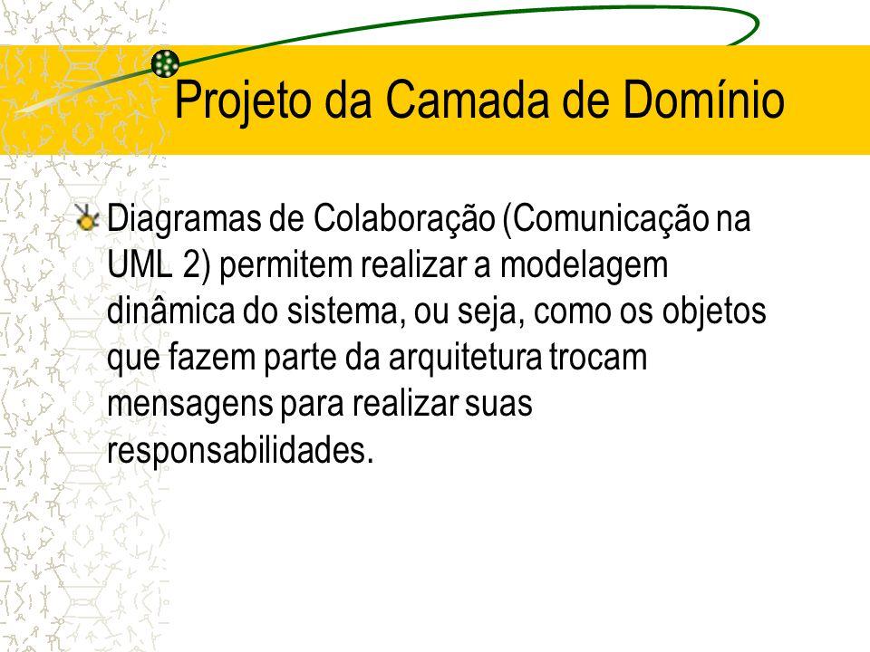 Projeto da Camada de Domínio Diagramas de Colaboração (Comunicação na UML 2) permitem realizar a modelagem dinâmica do sistema, ou seja, como os objet
