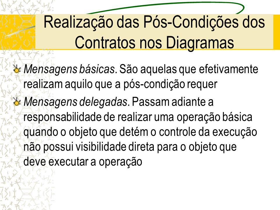 Realização das Pós-Condições dos Contratos nos Diagramas Mensagens básicas. São aquelas que efetivamente realizam aquilo que a pós-condição requer Men