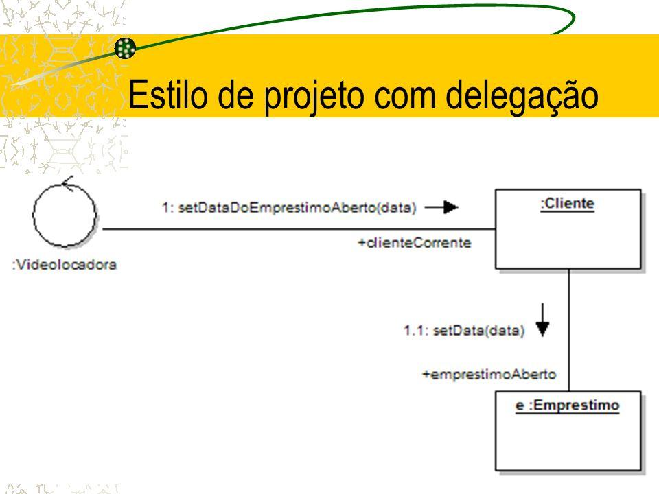 Estilo de projeto com delegação