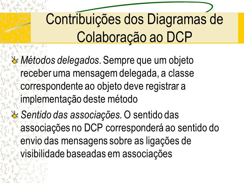 Contribuições dos Diagramas de Colaboração ao DCP Métodos delegados. Sempre que um objeto receber uma mensagem delegada, a classe correspondente ao ob