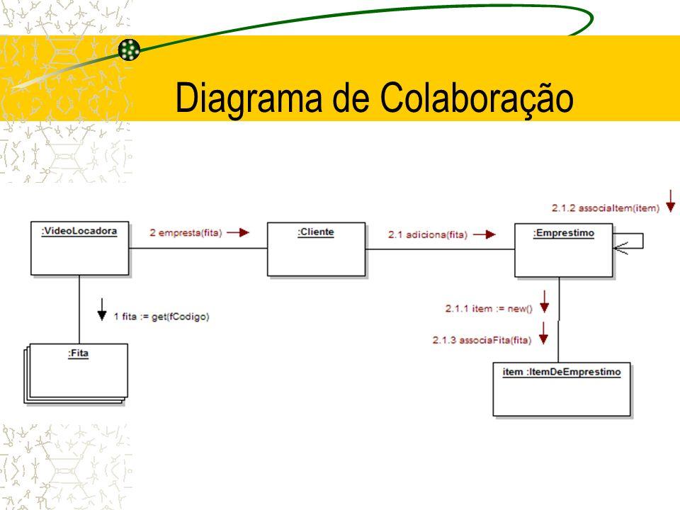Exemplo de classe com baixa coesão