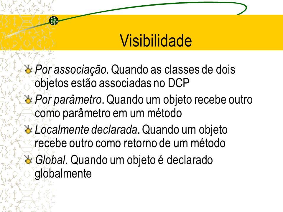 Visibilidade Por associação. Quando as classes de dois objetos estão associadas no DCP Por parâmetro. Quando um objeto recebe outro como parâmetro em