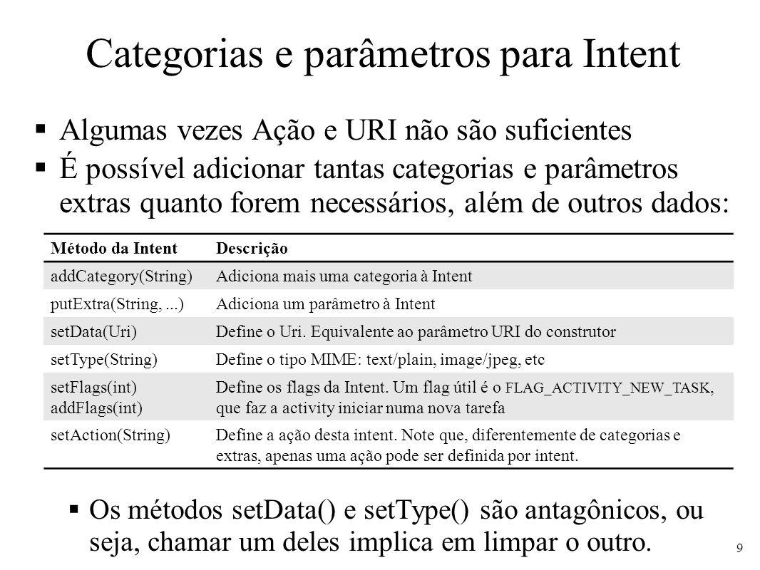 Categorias e parâmetros para Intent Algumas vezes Ação e URI não são suficientes É possível adicionar tantas categorias e parâmetros extras quanto forem necessários, além de outros dados: Os métodos setData() e setType() são antagônicos, ou seja, chamar um deles implica em limpar o outro.