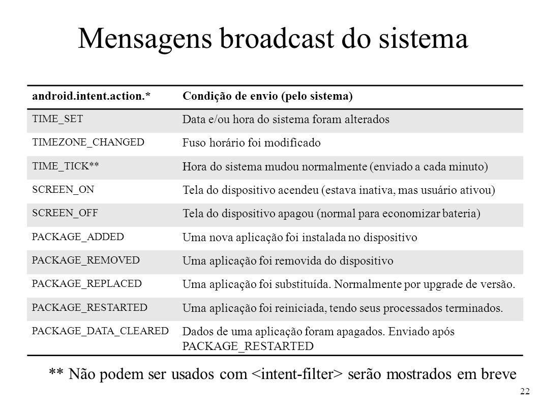 Mensagens broadcast do sistema ** Não podem ser usados com serão mostrados em breve 22 android.intent.action.*Condição de envio (pelo sistema) TIME_SE