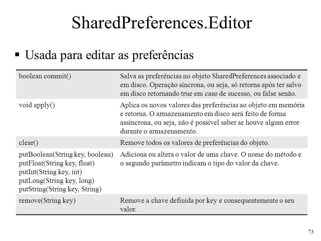 SharedPreferences.Editor Usada para editar as preferências 73 boolean commit()Salva as preferências no objeto SharedPreferences associado e em disco.