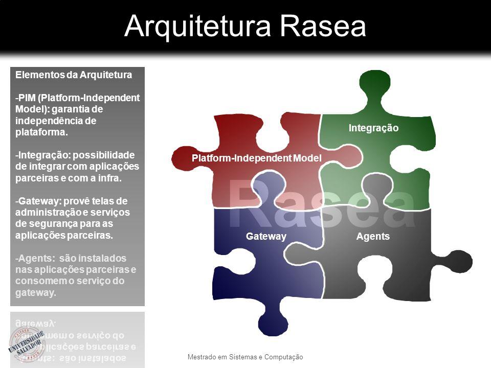 Rasea Arquitetura Rasea Mestrado em Sistemas e Computação Platform-Independent Model Integração Gateway Agents