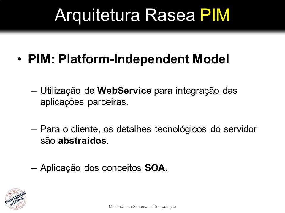 Arquitetura Rasea PIM PIM: Platform-Independent Model –Utilização de WebService para integração das aplicações parceiras. –Para o cliente, os detalhes