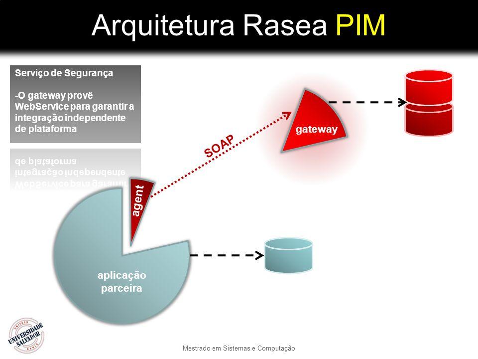 Arquitetura Rasea PIM Mestrado em Sistemas e Computação aplicação parceira agent gateway SOAP