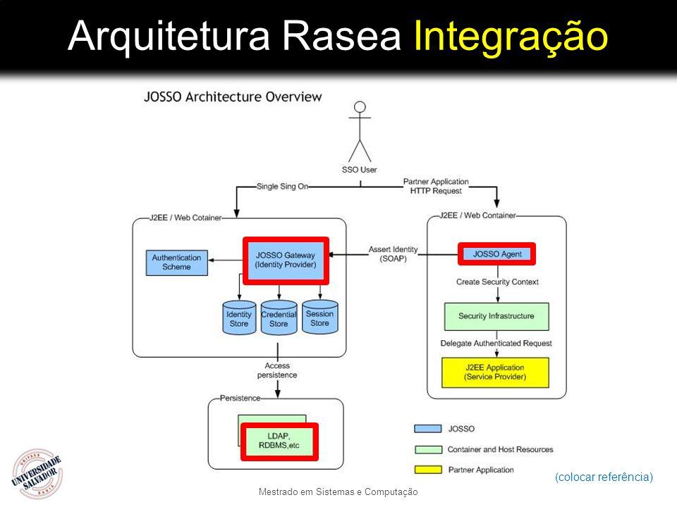 Arquitetura Rasea Integração Mestrado em Sistemas e Computação (colocar referência)