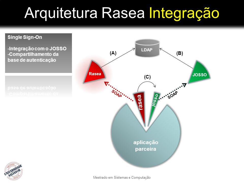 Arquitetura Rasea Integração Mestrado em Sistemas e Computação aplicação parceira rasea SOAP josso LDAP Rasea JOSSO (A) (B) (C) SOAP