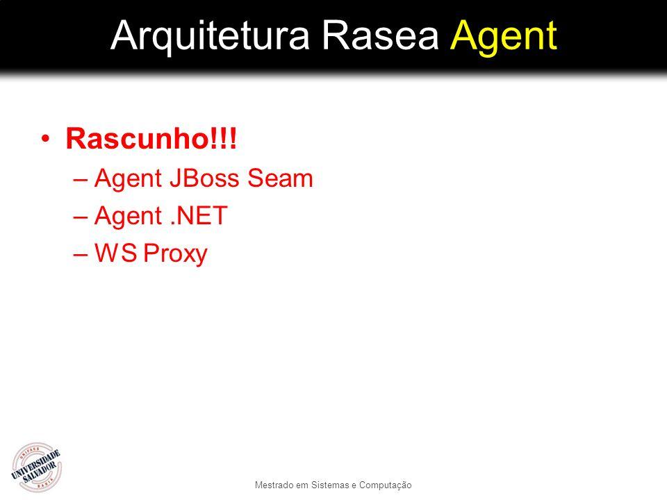 Arquitetura Rasea Agent Rascunho!!! –Agent JBoss Seam –Agent.NET –WS Proxy Mestrado em Sistemas e Computação