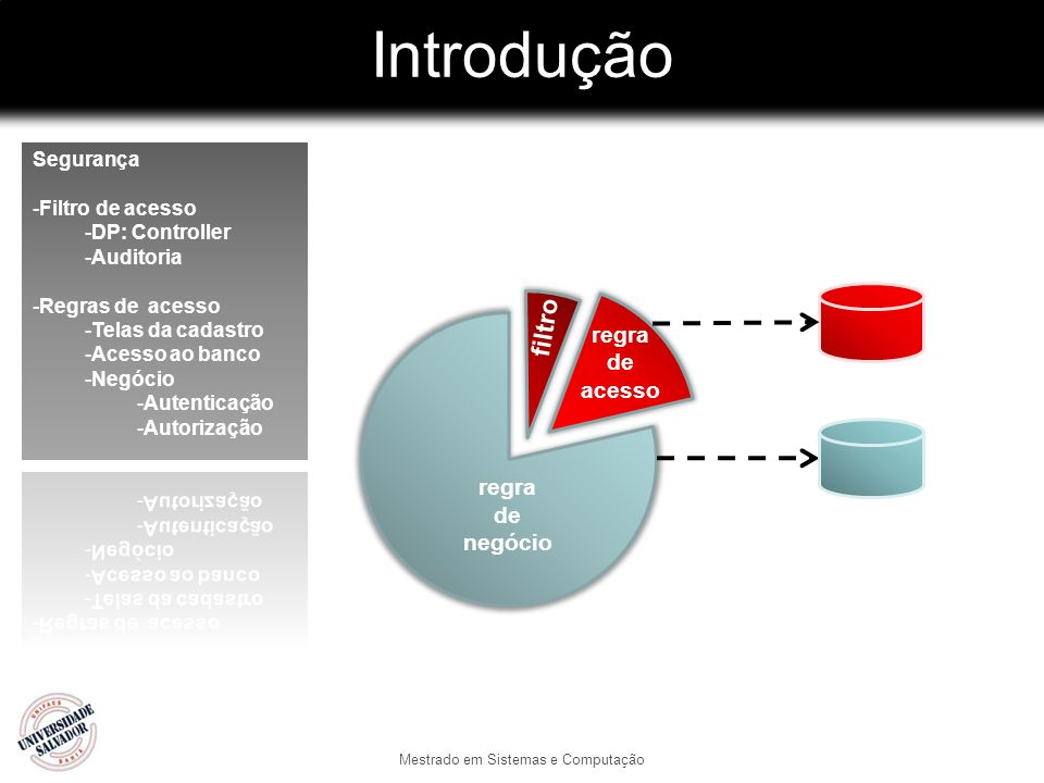 Introdução Mestrado em Sistemas e Computação regra de negócio filtro regra de acesso