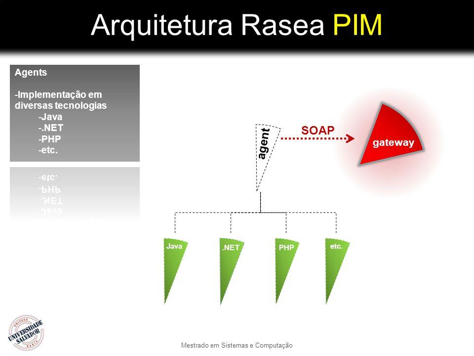 Arquitetura Rasea PIM Mestrado em Sistemas e Computação agent gateway SOAP Java.NETPHP etc.