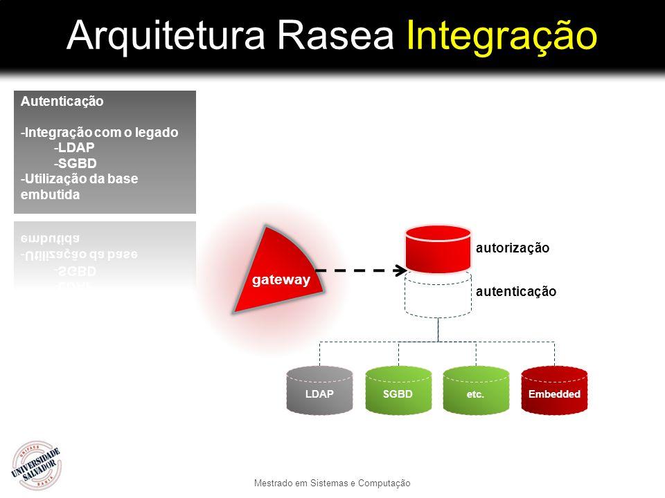 Arquitetura Rasea Integração Mestrado em Sistemas e Computação autorização autenticação LDAPSGBDEmbeddedetc. gateway