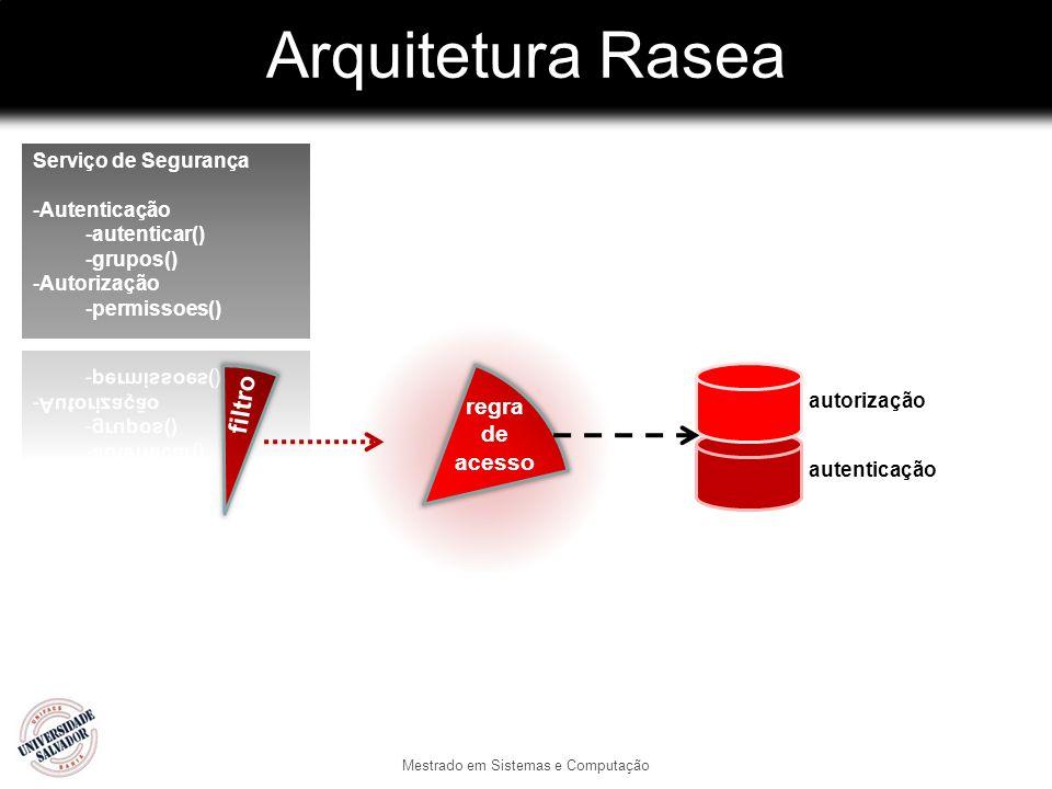Arquitetura Rasea Mestrado em Sistemas e Computação regra de acesso autorização autenticação filtro
