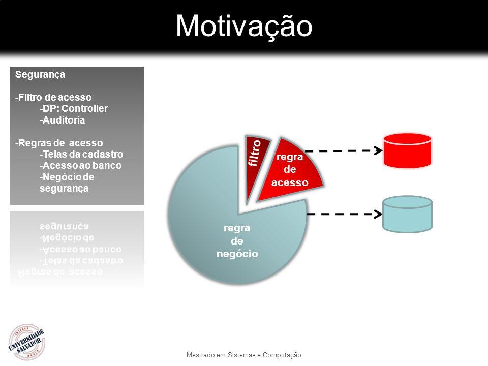 Motivação Mestrado em Sistemas e Computação regra de negócio filtro regra de acesso