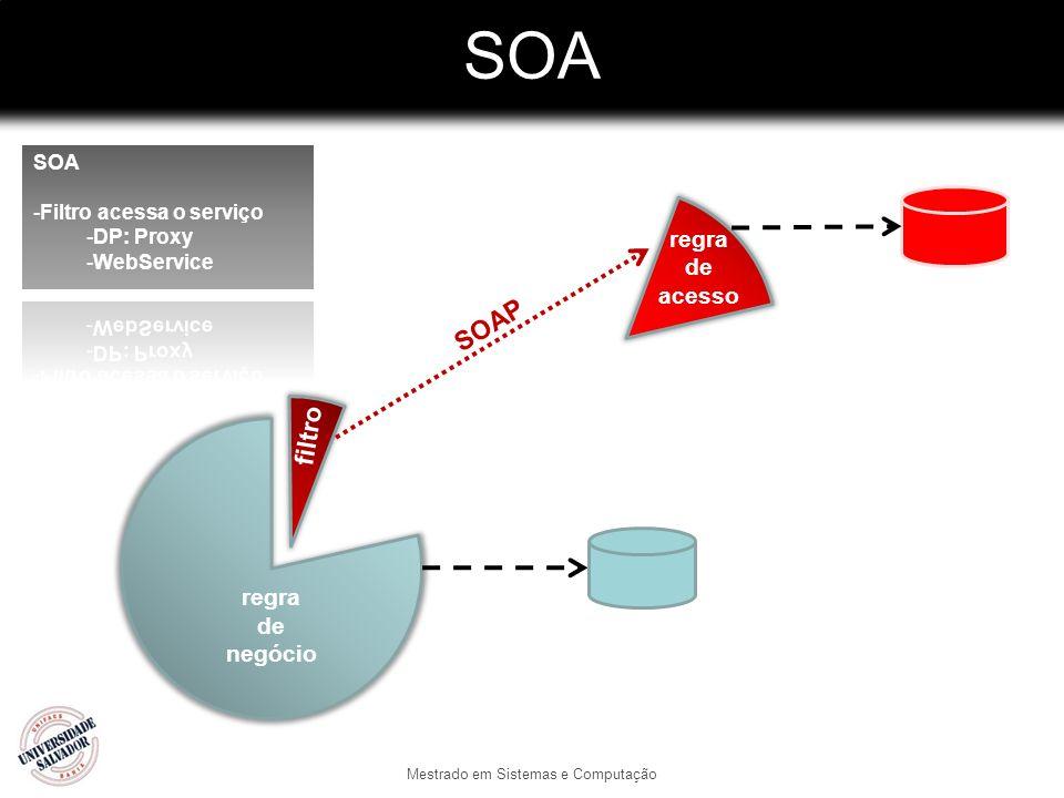 SOA Mestrado em Sistemas e Computação regra de negócio filtro regra de acesso SOAP