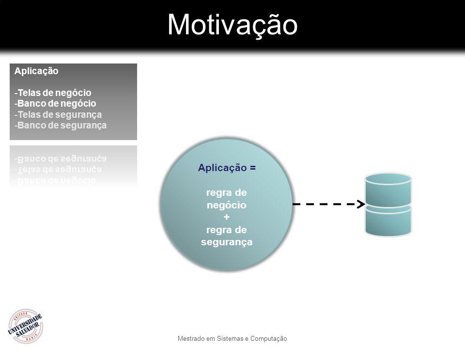 Aplicação = regra de negócio + regra de segurança Motivação Mestrado em Sistemas e Computação