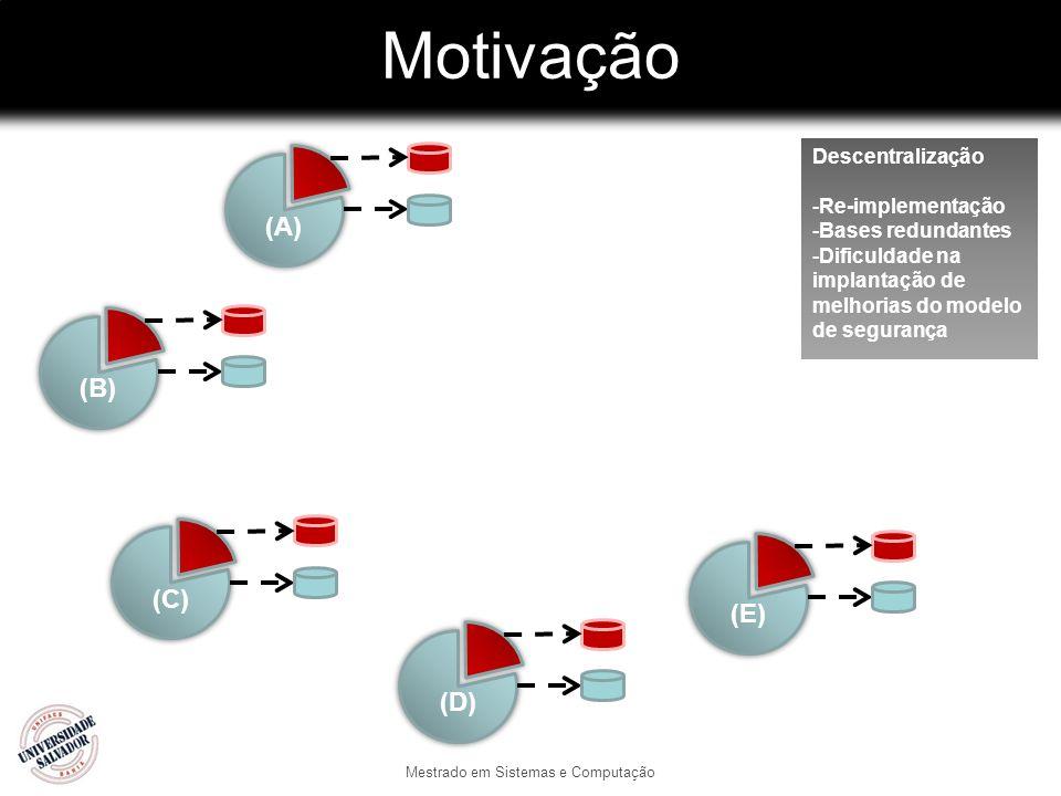 Motivação Mestrado em Sistemas e Computação (B)(C)(A)(D)(E) Descentralização -Re-implementação -Bases redundantes -Dificuldade na implantação de melhorias do modelo de segurança