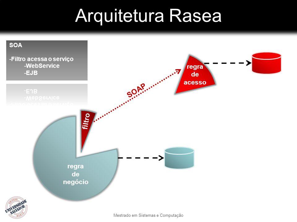 Arquitetura Rasea Mestrado em Sistemas e Computação regra de negócio filtro regra de acesso SOAP