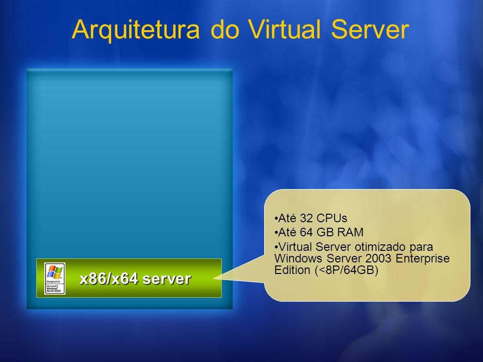 Arquitetura do Virtual Server x86/x64 server x86/x64 server Até 32 CPUs Até 64 GB RAM Virtual Server otimizado para Windows Server 2003 Enterprise Edi