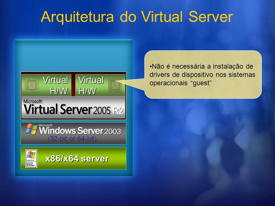 Arquitetura do Virtual Server x86/x64 server x86/x64 server Virtual H/W (32-bit or 64-bit) R2 Não é necessária a instalação de drivers de dispositivo