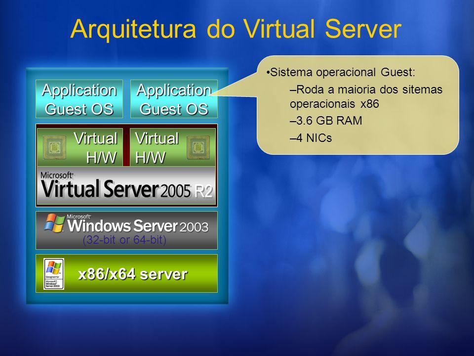 Arquitetura do Virtual Server Application Guest OS x86/x64 server x86/x64 server Virtual H/W (32-bit or 64-bit) R2 Sistema operacional Guest: –Roda a
