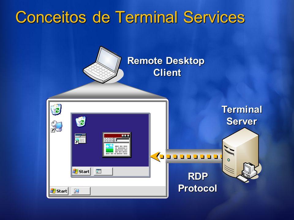 Conceitos de Terminal Services TerminalServer RDPProtocol Remote Desktop Client Client