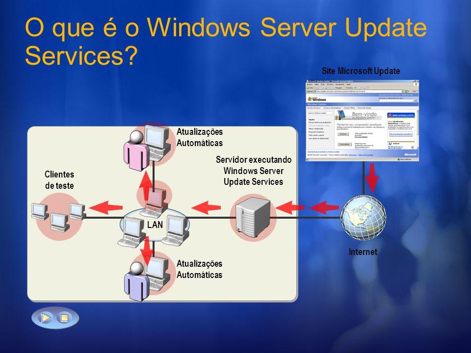 O que é o Windows Server Update Services? Atualizações Automáticas Servidor executando Windows Server Update Services Atualizações Automáticas LAN Sit