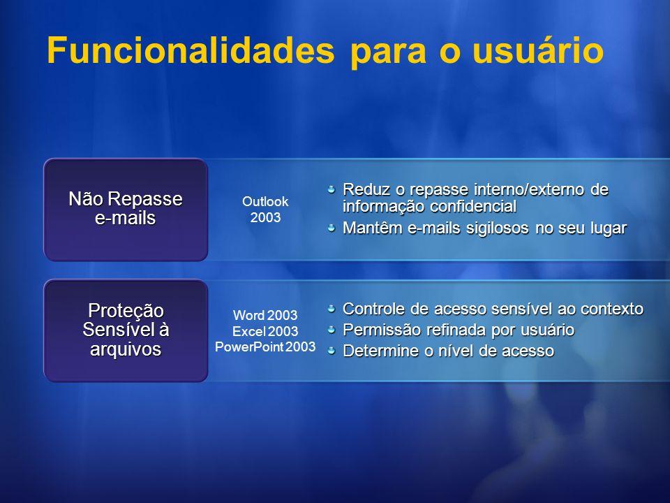 Funcionalidades para o usuário Reduz o repasse interno/externo de informação confidencial Mantêm e-mails sigilosos no seu lugar Outlook 2003 Controle